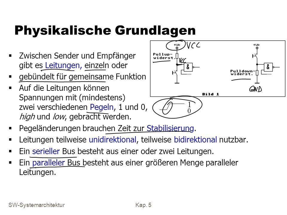 SW-SystemarchitekturKap. 5 Physikalische Grundlagen Zwischen Sender und Empfänger gibt es Leitungen, einzeln oder gebündelt für gemeinsame Funktion Au