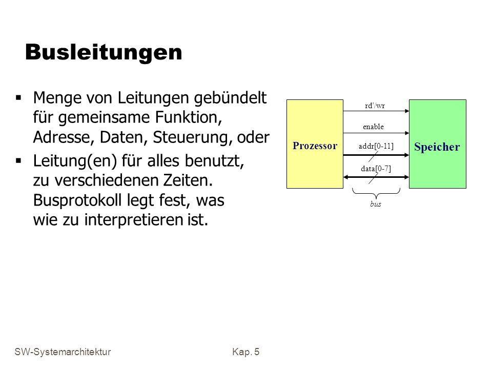 SW-SystemarchitekturKap. 5 Busleitungen Menge von Leitungen gebündelt für gemeinsame Funktion, Adresse, Daten, Steuerung, oder Leitung(en) für alles b