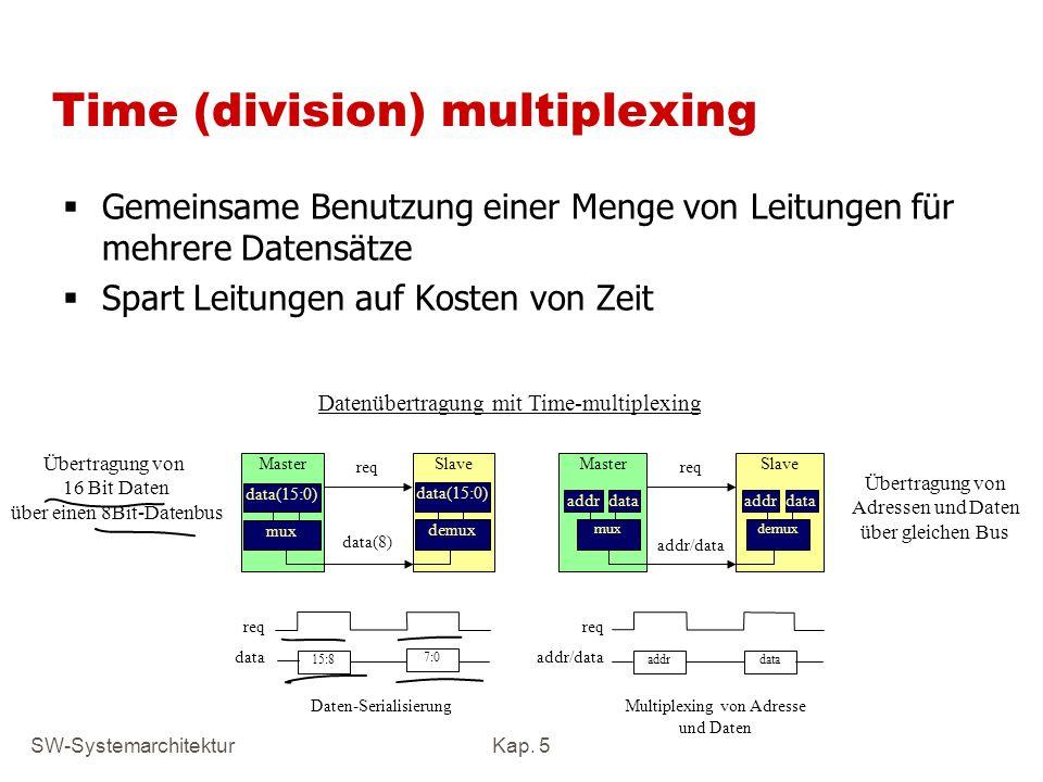 SW-SystemarchitekturKap. 5 Time (division) multiplexing Gemeinsame Benutzung einer Menge von Leitungen für mehrere Datensätze Spart Leitungen auf Kost