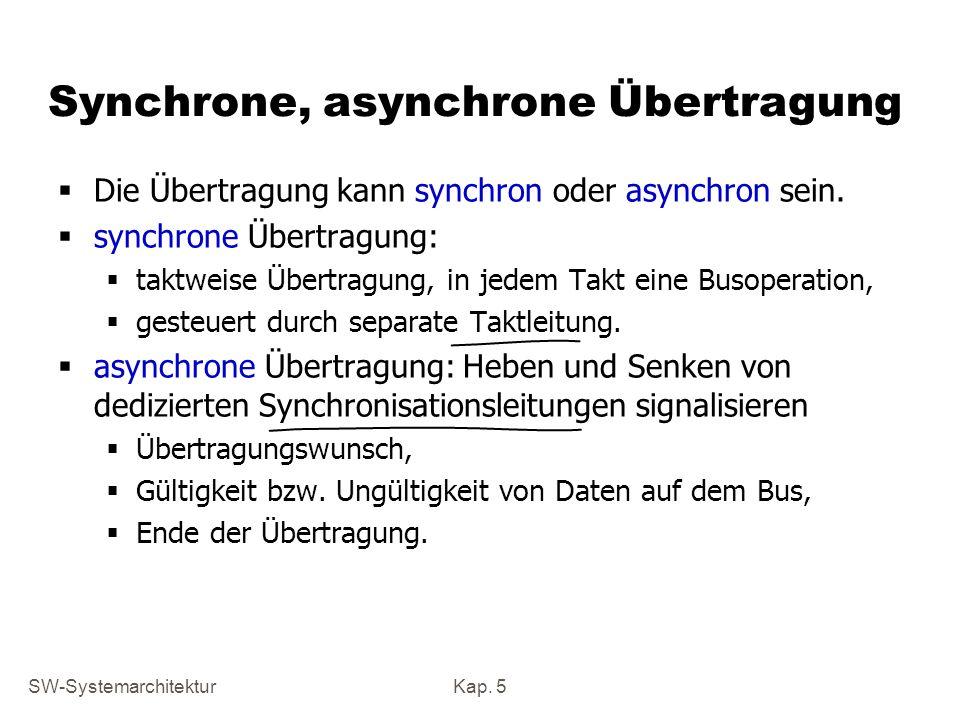 SW-SystemarchitekturKap. 5 Synchrone, asynchrone Übertragung Die Übertragung kann synchron oder asynchron sein. synchrone Übertragung: taktweise Übert