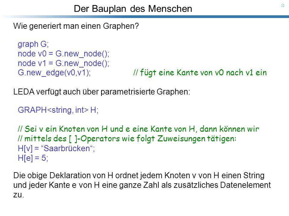 Der Bauplan des Menschen 10 Wie generiert man einen Graphen? GRAPH H; // Sei v ein Knoten von H und e eine Kante von H, dann können wir // mittels des