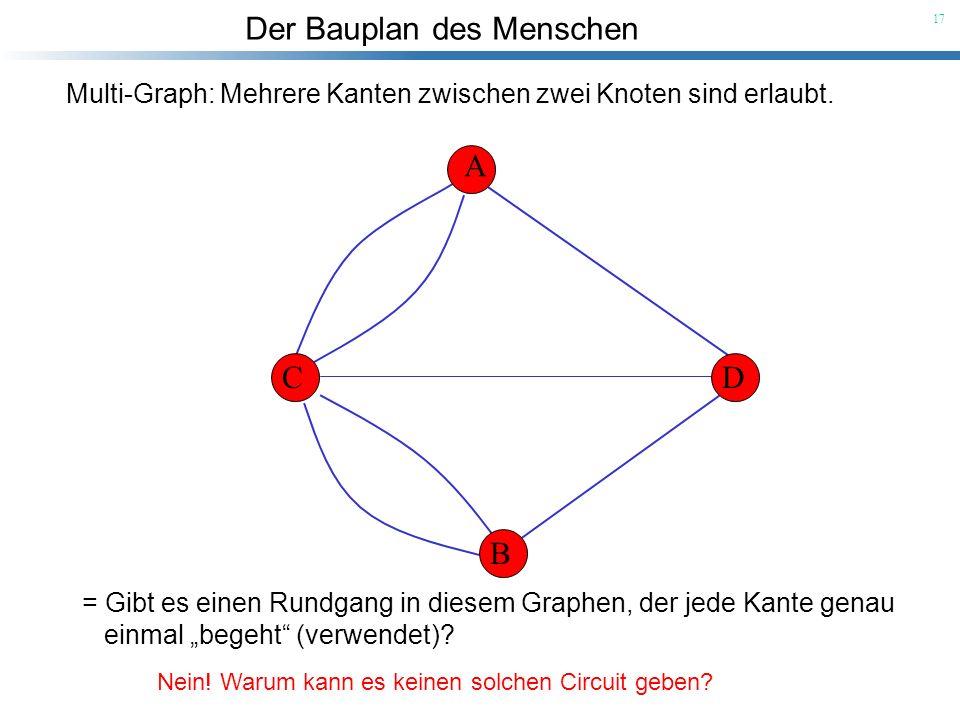 Der Bauplan des Menschen 17 A B CD = Gibt es einen Rundgang in diesem Graphen, der jede Kante genau einmal begeht (verwendet)? Multi-Graph: Mehrere Ka