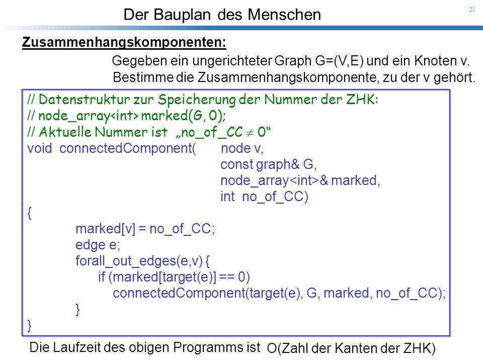 Der Bauplan des Menschen 21 Zusammenhangskomponenten: Gegeben ein ungerichteter Graph G=(V,E) und ein Knoten v. Bestimme die Zusammenhangskomponente,