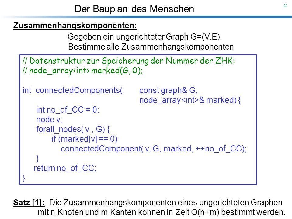 Der Bauplan des Menschen 22 Zusammenhangskomponenten: Gegeben ein ungerichteter Graph G=(V,E). Bestimme alle Zusammenhangskomponenten // Datenstruktur