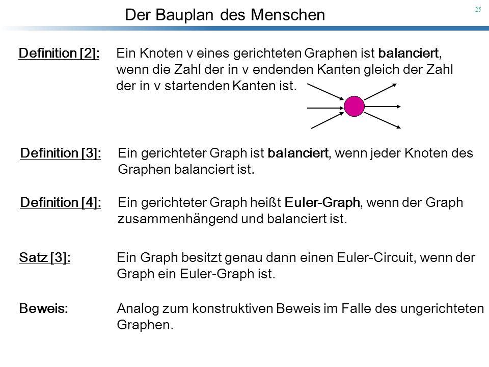 Der Bauplan des Menschen 25 Definition [4]: Ein gerichteter Graph heißt Euler-Graph, wenn der Graph zusammenhängend und balanciert ist. Satz [3]: Ein