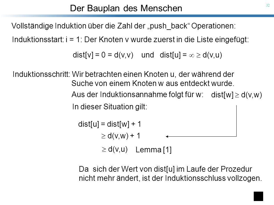 Der Bauplan des Menschen 32 Induktionsstart: i = 1: Der Knoten v wurde zuerst in die Liste eingefügt: Vollständige Induktion über die Zahl der push_ba