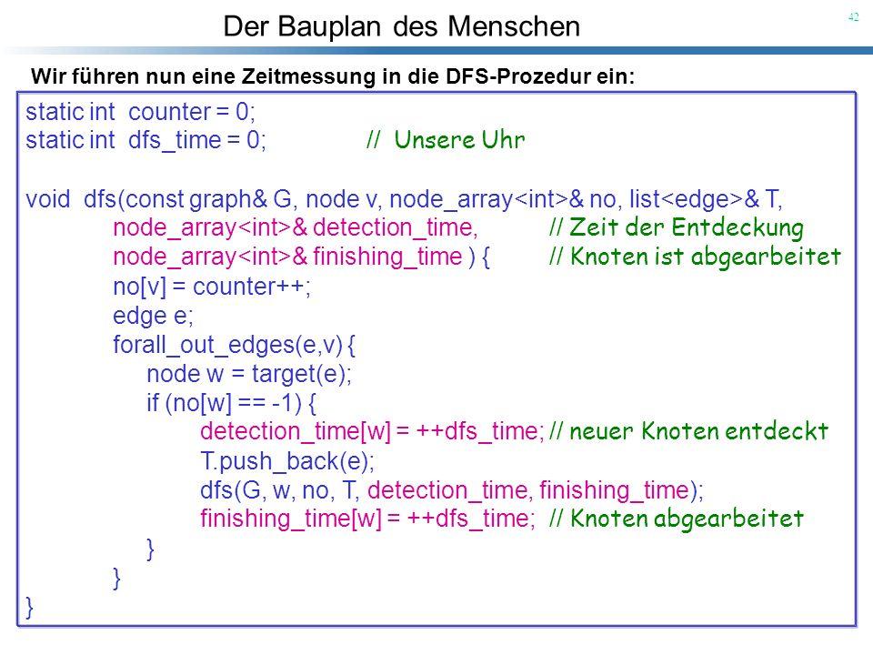Der Bauplan des Menschen 42 Wir führen nun eine Zeitmessung in die DFS-Prozedur ein: static int counter = 0; static int dfs_time = 0; // Unsere Uhr vo