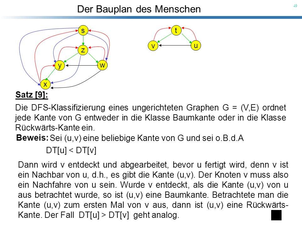 Der Bauplan des Menschen 49 s z y w x t v u Satz [9]: Die DFS-Klassifizierung eines ungerichteten Graphen G = (V,E) ordnet jede Kante von G entweder i