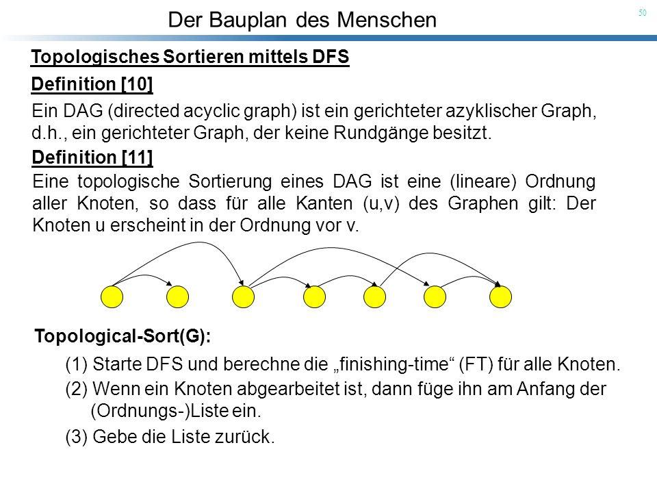 Der Bauplan des Menschen 50 Topologisches Sortieren mittels DFS Definition [10] Ein DAG (directed acyclic graph) ist ein gerichteter azyklischer Graph