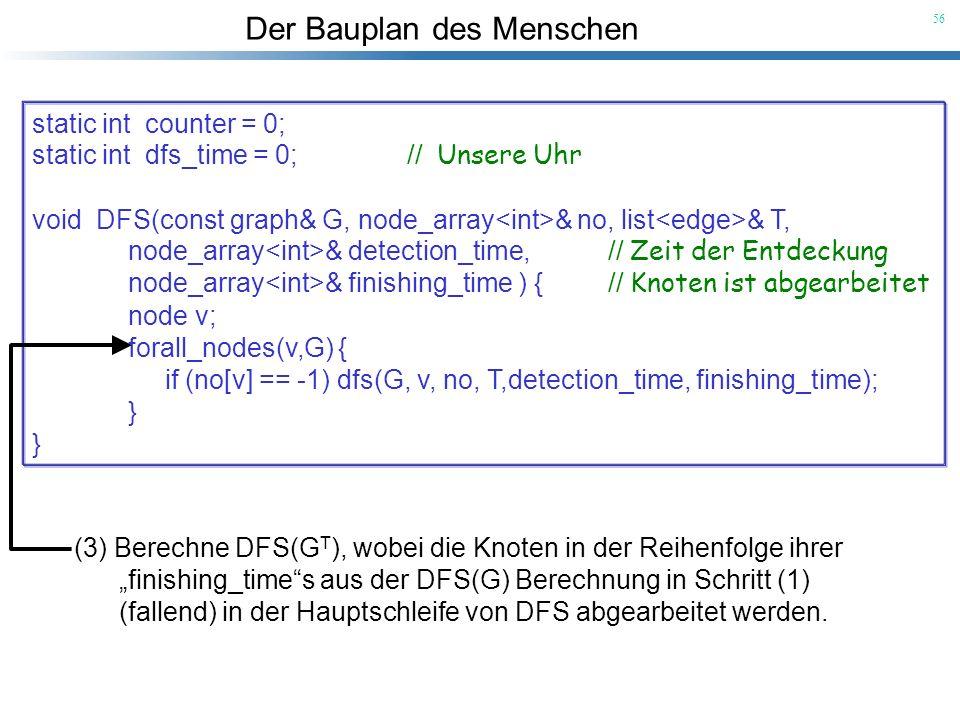 Der Bauplan des Menschen 56 static int counter = 0; static int dfs_time = 0; // Unsere Uhr void DFS(const graph& G, node_array & no, list & T, node_ar