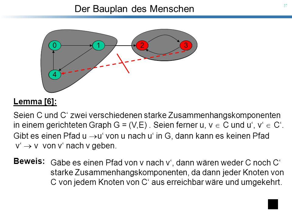 Der Bauplan des Menschen 57 0 4 123 7 13 14 15 16 0 4 123 Lemma [6]: Seien C und C zwei verschiedenen starke Zusammenhangskomponenten in einem gericht