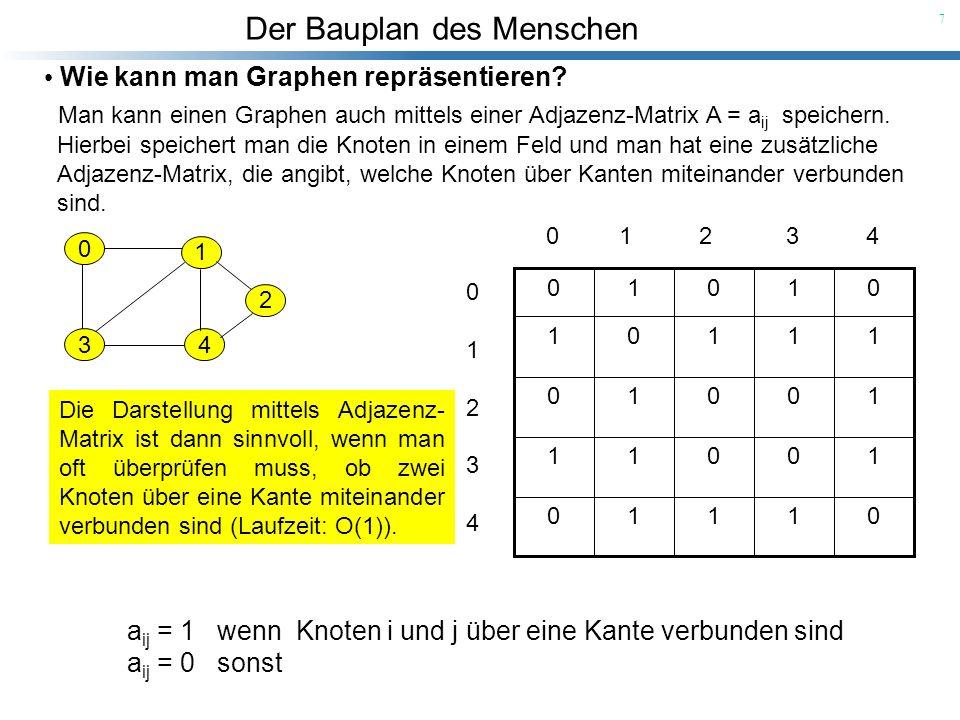 Der Bauplan des Menschen 7 Wie kann man Graphen repräsentieren? Man kann einen Graphen auch mittels einer Adjazenz-Matrix A = a ij speichern. 0 1 34 2