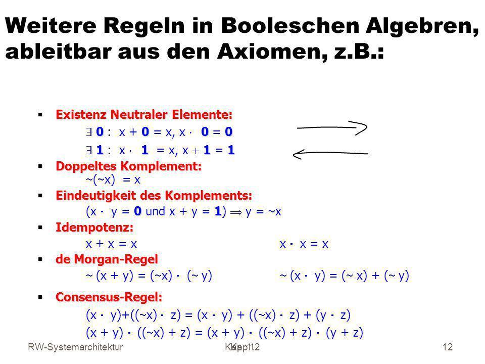 RW-SystemarchitekturKap 1 Kap. 1.212 Weitere Regeln in Booleschen Algebren, ableitbar aus den Axiomen, z.B.: Existenz Neutraler Elemente: Existenz Neu