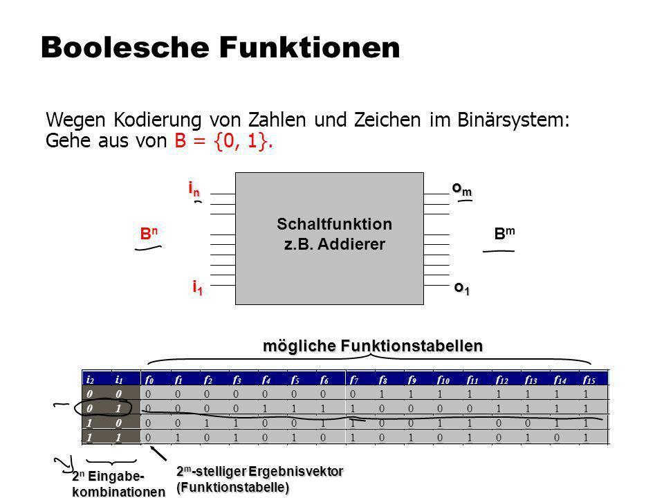 Boolesche Funktionen i1i1i1i1 inininin o1o1o1o1 omomomom Schaltfunktion z.B. Addierer BnBn BmBm Wegen Kodierung von Zahlen und Zeichen im Binärsystem: