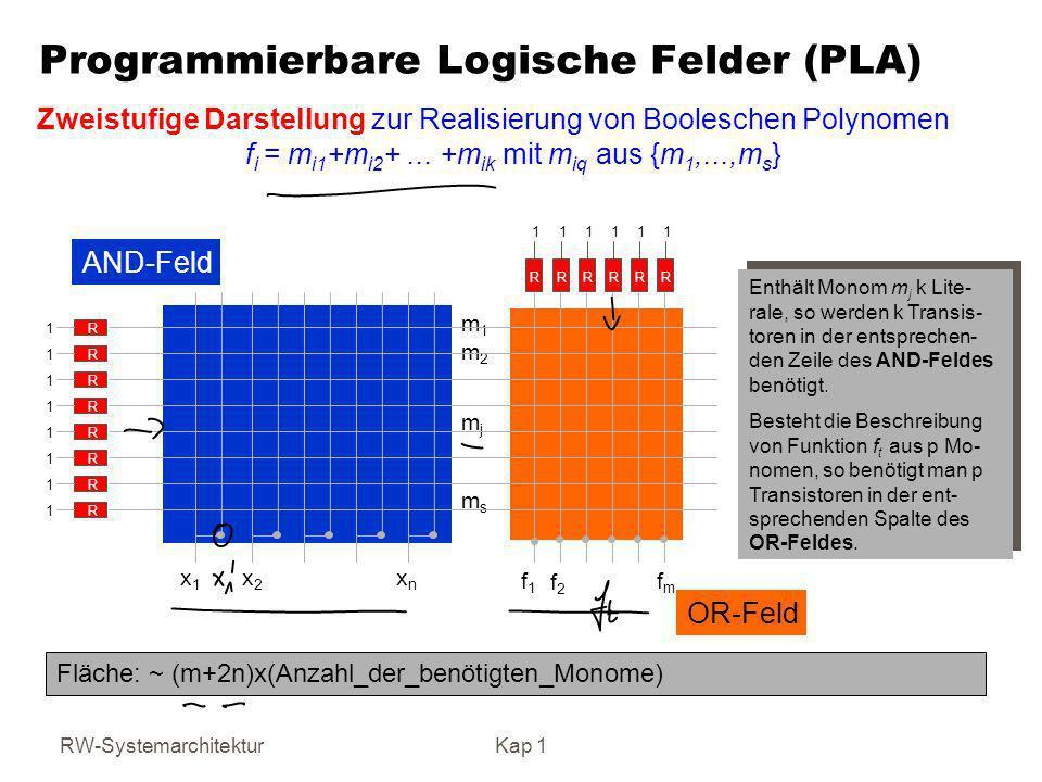 RW-SystemarchitekturKap 1 Programmierbare Logische Felder (PLA) Zweistufige Darstellung zur Realisierung von Booleschen Polynomen f i = m i1 +m i2 +..