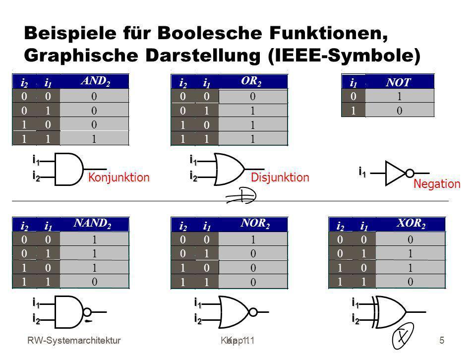 RW-SystemarchitekturKap 1 16 BE(X n ) Vereinbarung für das Schreiben Negation bindet stärker als Konjunktion Konjunktion bindet stärker als Disjunktion + Klammern können häufig weggelassen werden, ohne dass Mehrdeutigkeiten entstehen Statt schreibt man häufig auch statt + auch, statt x i auch x i ´ oder x i _