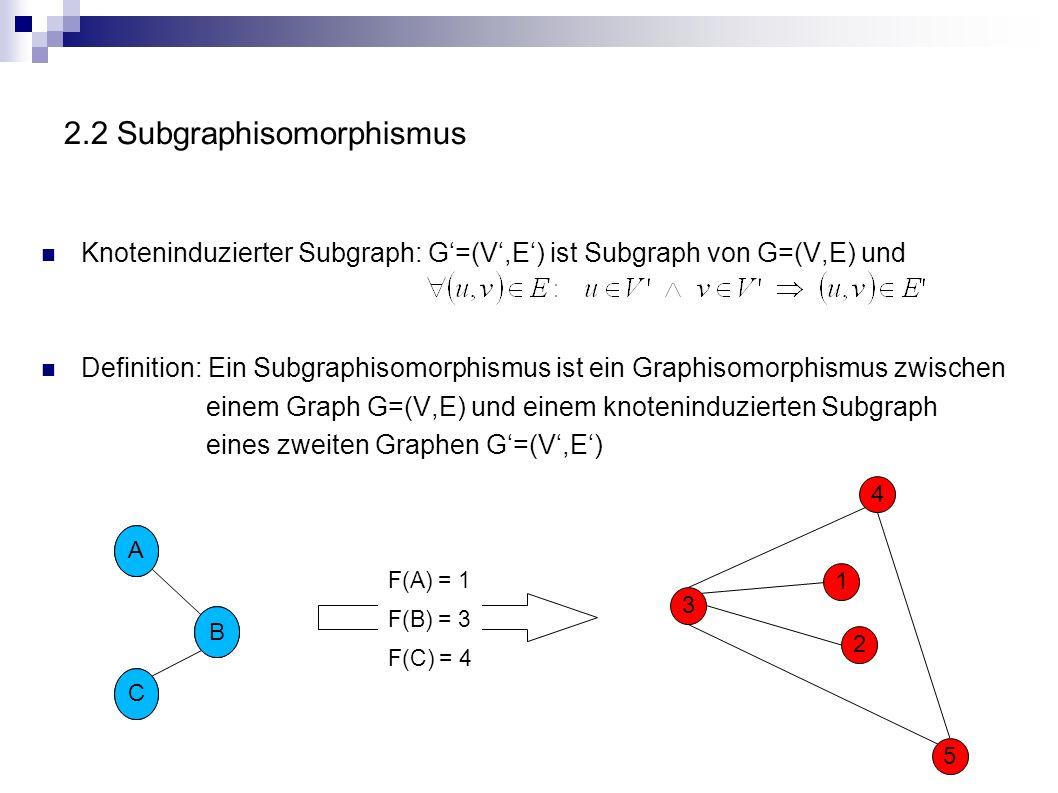 2.2 Subgraphisomorphismus Knoteninduzierter Subgraph: G=(V,E) ist Subgraph von G=(V,E) und Definition: Ein Subgraphisomorphismus ist ein Graphisomorph