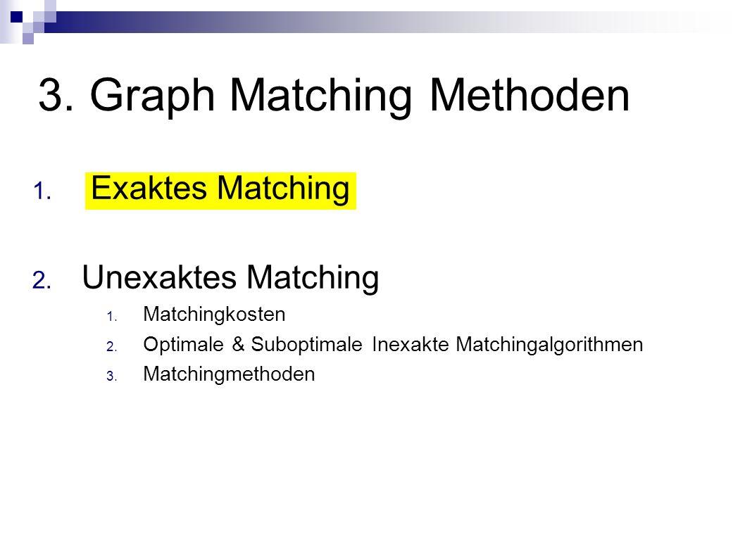 3. Graph Matching Methoden 1. Exaktes Matching 2. Unexaktes Matching 1. Matchingkosten 2. Optimale & Suboptimale Inexakte Matchingalgorithmen 3. Match