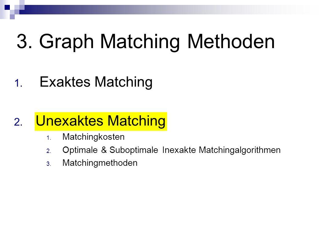 1. Exaktes Matching 2. Unexaktes Matching 1. Matchingkosten 2. Optimale & Suboptimale Inexakte Matchingalgorithmen 3. Matchingmethoden 3. Graph Matchi