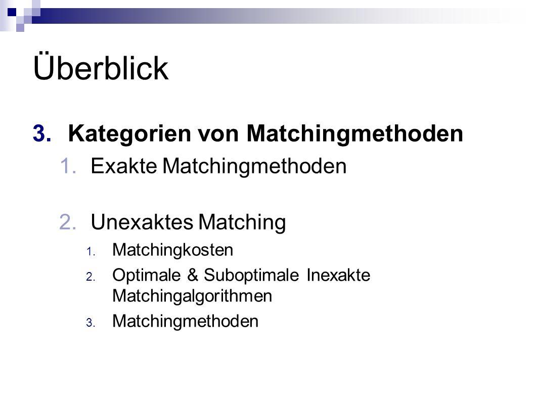 Überblick 3.Kategorien von Matchingmethoden 1.Exakte Matchingmethoden 2.Unexaktes Matching 1. Matchingkosten 2. Optimale & Suboptimale Inexakte Matchi