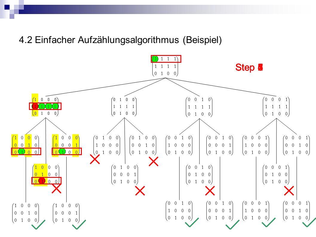 Step 4Step 6Step 7Step 5 4.2 Einfacher Aufzählungsalgorithmus (Beispiel) Step 1Step 2Step 3