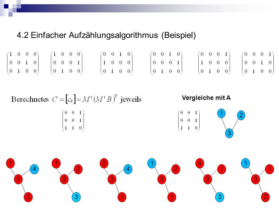 1 3 2 2 1 3 1 3 2 2 3 1 3 1 2 4 3 1 3 2 14 3 4 1 3 1 Vergleiche mit A 4.2 Einfacher Aufzählungsalgorithmus (Beispiel)