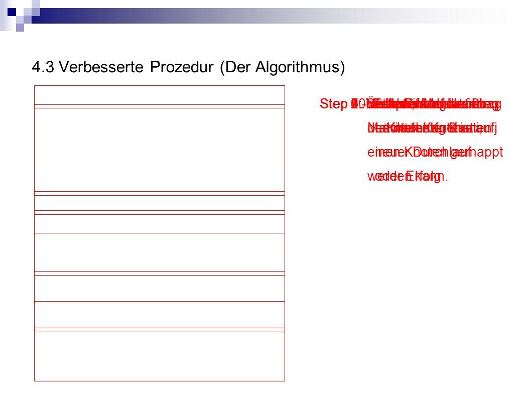 4.3 Verbesserte Prozedur (Der Algorithmus) Step 1: Variablen aufsetzenStep 2 - 4: Nachbarn des i-ten Knoten suchen Step 5: nächster MatrixeintragStep