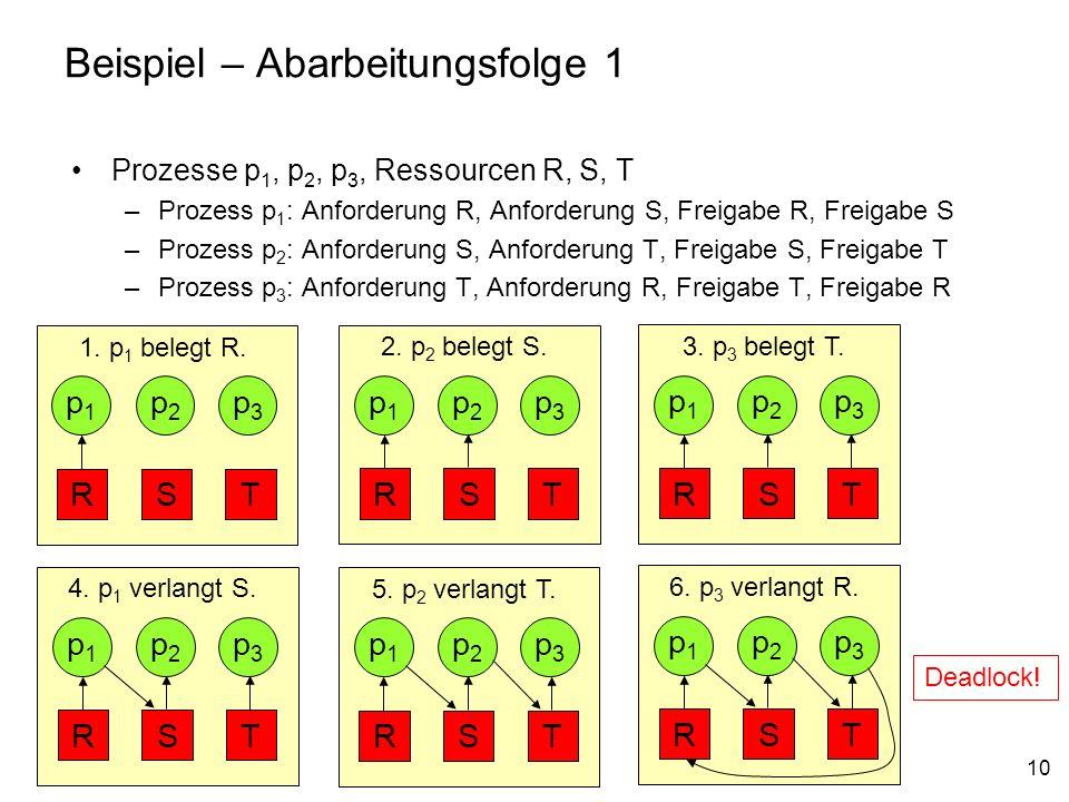 RW-SystemarchitekurKap. 11 10 Beispiel – Abarbeitungsfolge 1 Prozesse p 1, p 2, p 3, Ressourcen R, S, T –Prozess p 1 : Anforderung R, Anforderung S, F