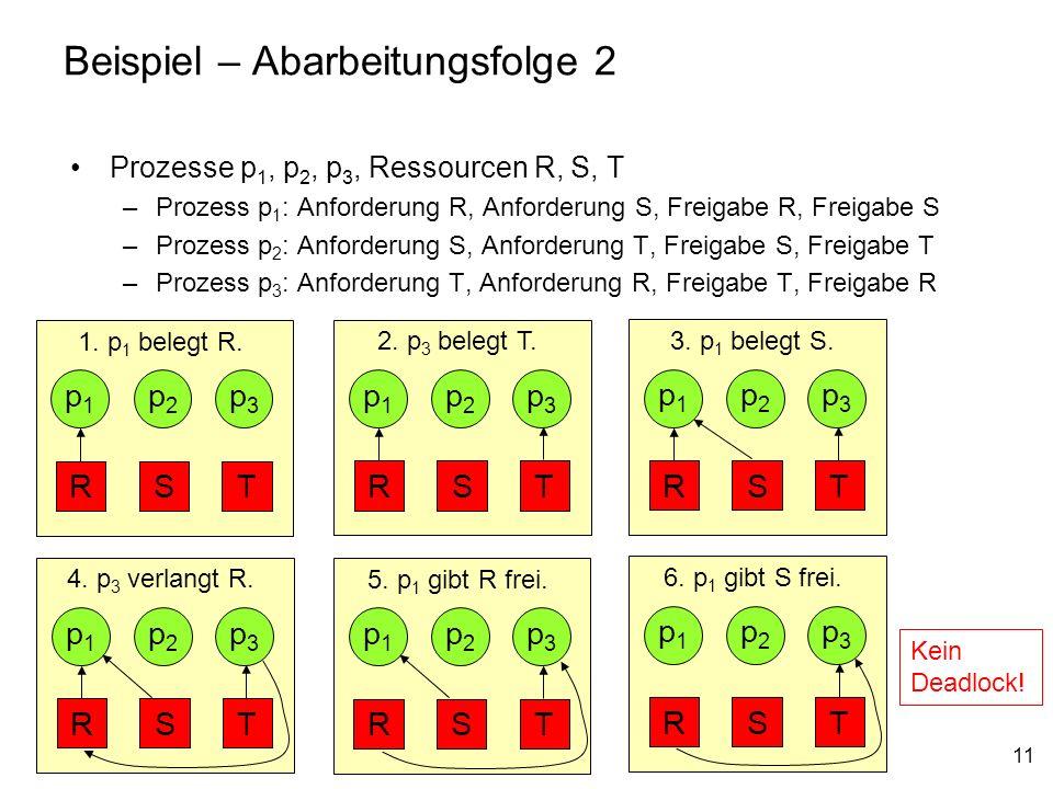 RW-SystemarchitekurKap. 11 11 Beispiel – Abarbeitungsfolge 2 Prozesse p 1, p 2, p 3, Ressourcen R, S, T –Prozess p 1 : Anforderung R, Anforderung S, F