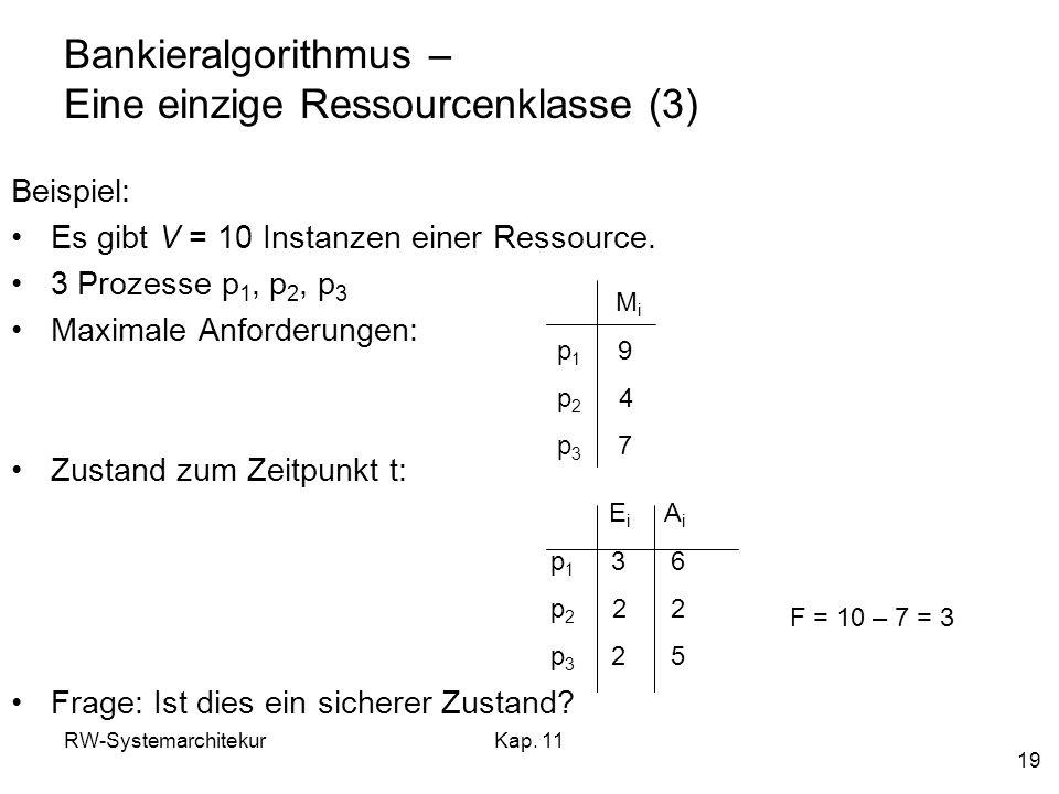 RW-SystemarchitekurKap. 11 19 Bankieralgorithmus – Eine einzige Ressourcenklasse (3) Beispiel: Es gibt V = 10 Instanzen einer Ressource. 3 Prozesse p