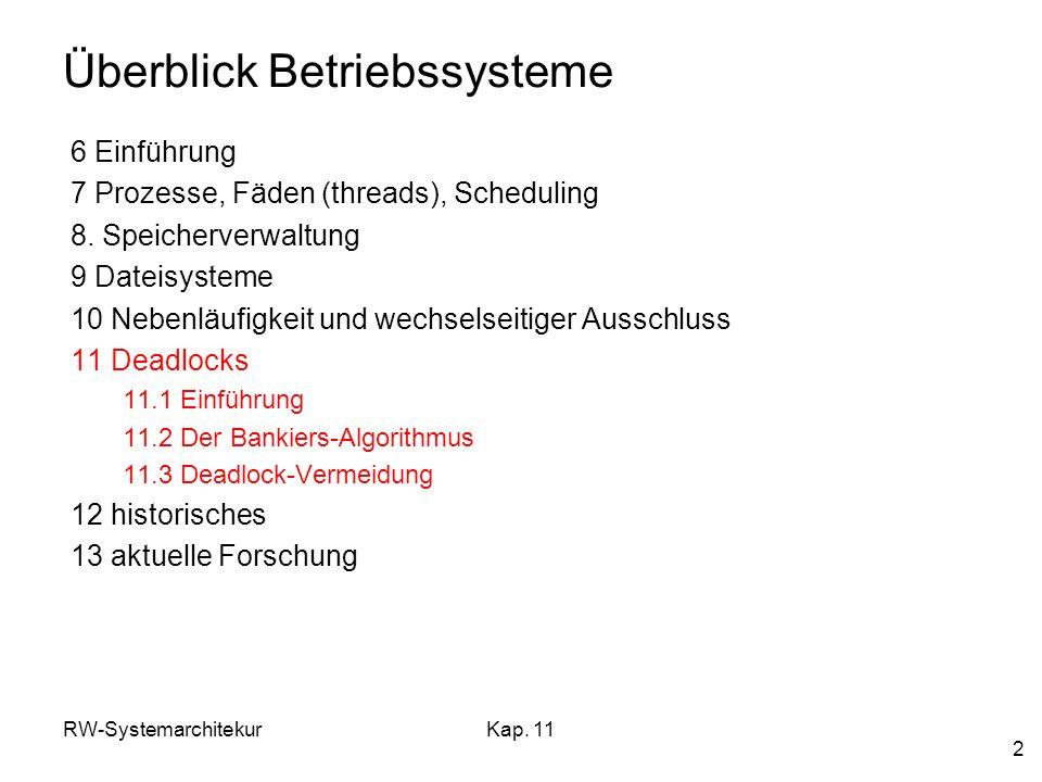 RW-SystemarchitekurKap. 11 2 Überblick Betriebssysteme 6 Einführung 7 Prozesse, Fäden (threads), Scheduling 8. Speicherverwaltung 9 Dateisysteme 10 Ne