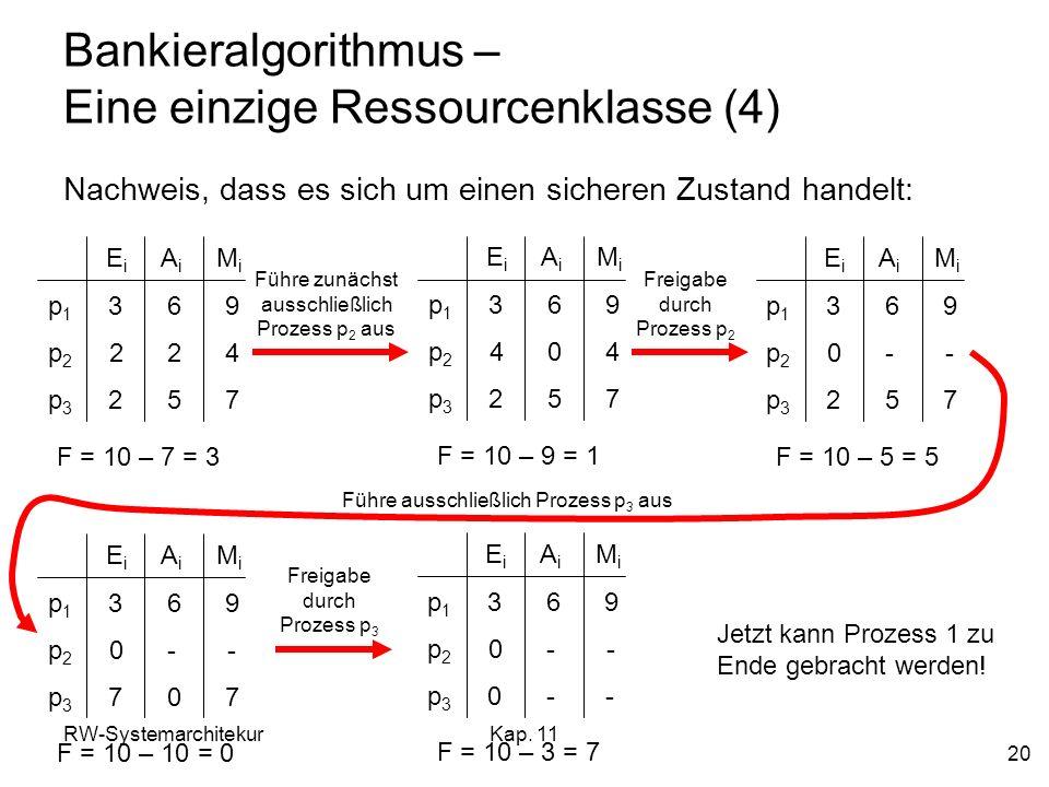 RW-SystemarchitekurKap. 11 20 Bankieralgorithmus – Eine einzige Ressourcenklasse (4) Nachweis, dass es sich um einen sicheren Zustand handelt: F = 10
