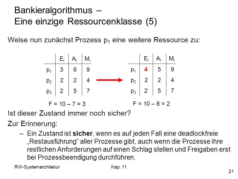 RW-SystemarchitekurKap. 11 21 Bankieralgorithmus – Eine einzige Ressourcenklasse (5) Weise nun zunächst Prozess p 1 eine weitere Ressource zu: Ist die