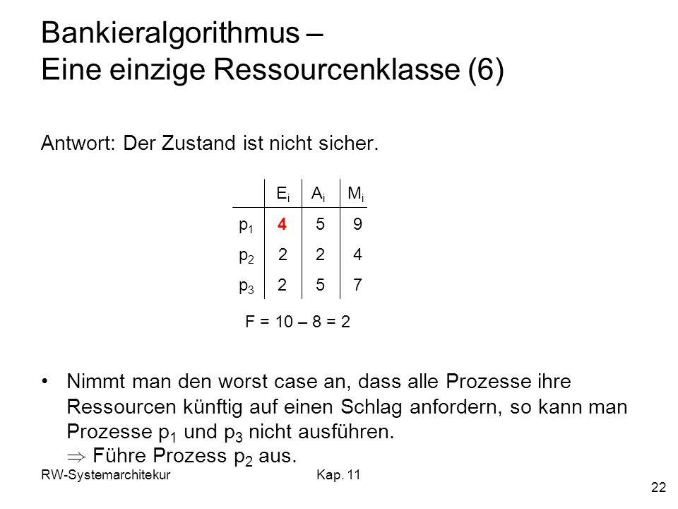 RW-SystemarchitekurKap. 11 22 Bankieralgorithmus – Eine einzige Ressourcenklasse (6) Antwort: Der Zustand ist nicht sicher. Nimmt man den worst case a