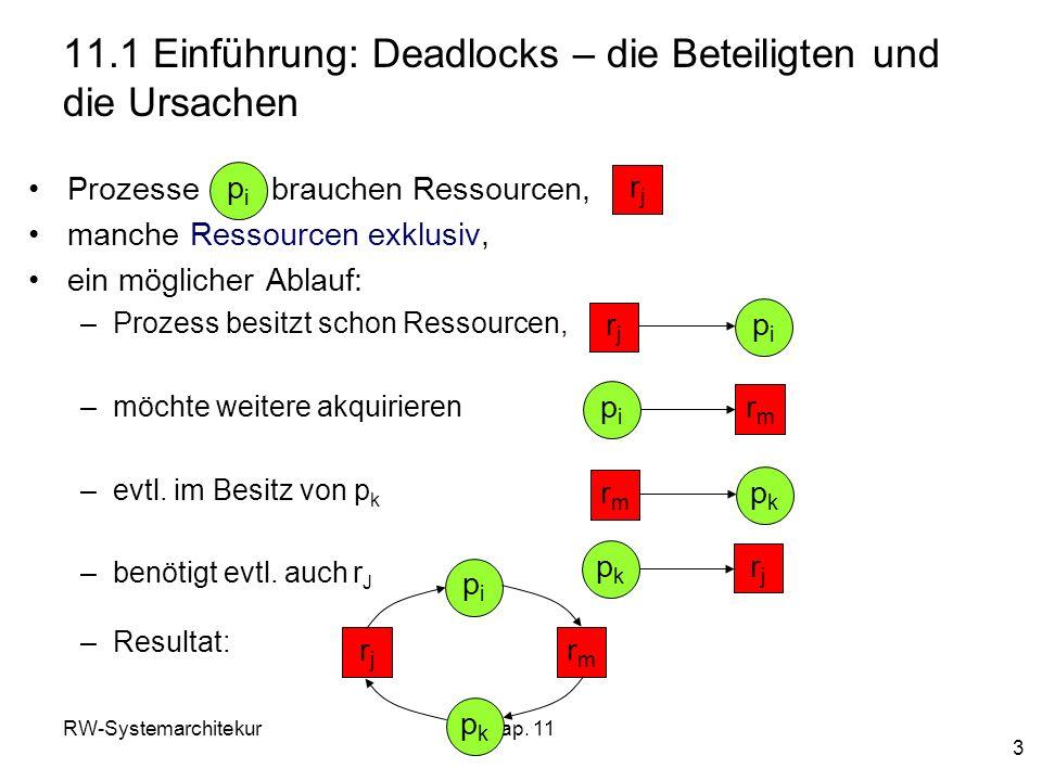 RW-SystemarchitekurKap. 11 3 11.1 Einführung: Deadlocks – die Beteiligten und die Ursachen Prozesse brauchen Ressourcen, manche Ressourcen exklusiv, e