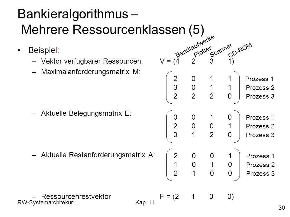 RW-SystemarchitekurKap. 11 30 Bankieralgorithmus – Mehrere Ressourcenklassen (5) Beispiel: –Vektor verfügbarer Ressourcen: V = (4 2 3 1) –Maximalanfor