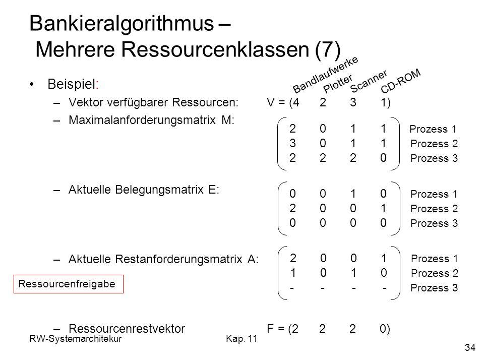 RW-SystemarchitekurKap. 11 34 Bankieralgorithmus – Mehrere Ressourcenklassen (7) Beispiel: –Vektor verfügbarer Ressourcen: V = (4 2 3 1) –Maximalanfor