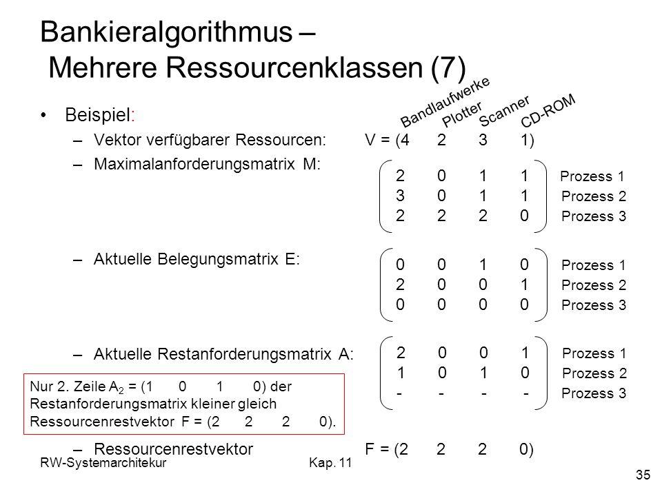 RW-SystemarchitekurKap. 11 35 Bankieralgorithmus – Mehrere Ressourcenklassen (7) Beispiel: –Vektor verfügbarer Ressourcen: V = (4 2 3 1) –Maximalanfor
