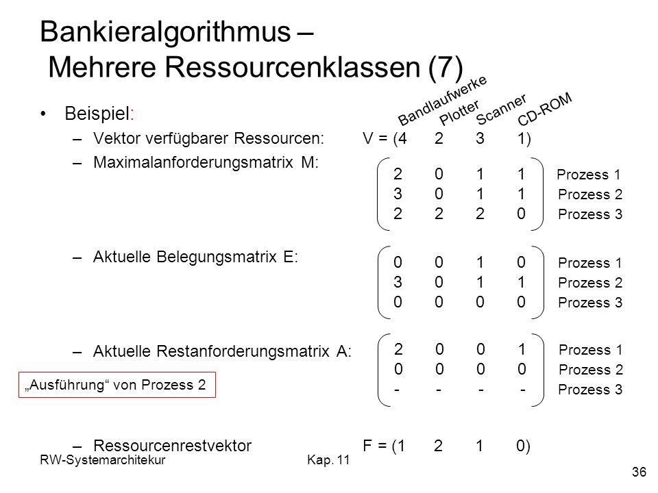 RW-SystemarchitekurKap. 11 36 Bankieralgorithmus – Mehrere Ressourcenklassen (7) Beispiel: –Vektor verfügbarer Ressourcen: V = (4 2 3 1) –Maximalanfor