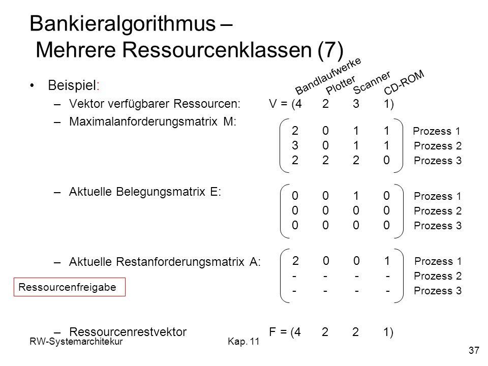 RW-SystemarchitekurKap. 11 37 Bankieralgorithmus – Mehrere Ressourcenklassen (7) Beispiel: –Vektor verfügbarer Ressourcen: V = (4 2 3 1) –Maximalanfor