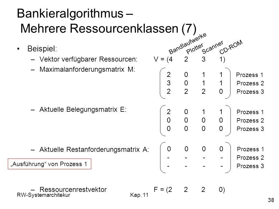 RW-SystemarchitekurKap. 11 38 Bankieralgorithmus – Mehrere Ressourcenklassen (7) Beispiel: –Vektor verfügbarer Ressourcen: V = (4 2 3 1) –Maximalanfor