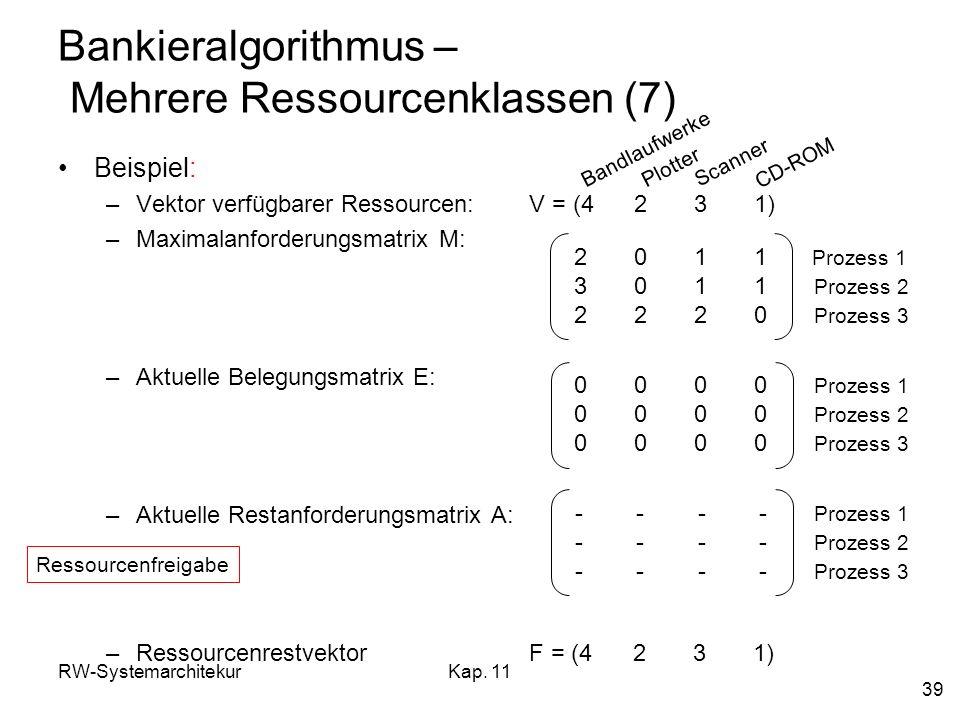 RW-SystemarchitekurKap. 11 39 Bankieralgorithmus – Mehrere Ressourcenklassen (7) Beispiel: –Vektor verfügbarer Ressourcen: V = (4 2 3 1) –Maximalanfor