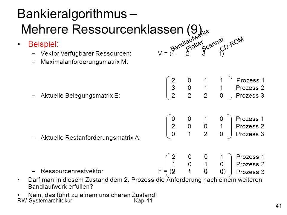 RW-SystemarchitekurKap. 11 41 Bankieralgorithmus – Mehrere Ressourcenklassen (9) Beispiel: –Vektor verfügbarer Ressourcen: V = (4 2 3 1) –Maximalanfor