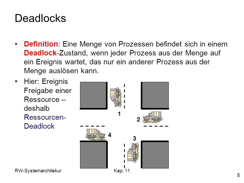 RW-SystemarchitekurKap. 11 5 Deadlocks Definition: Eine Menge von Prozessen befindet sich in einem Deadlock-Zustand, wenn jeder Prozess aus der Menge