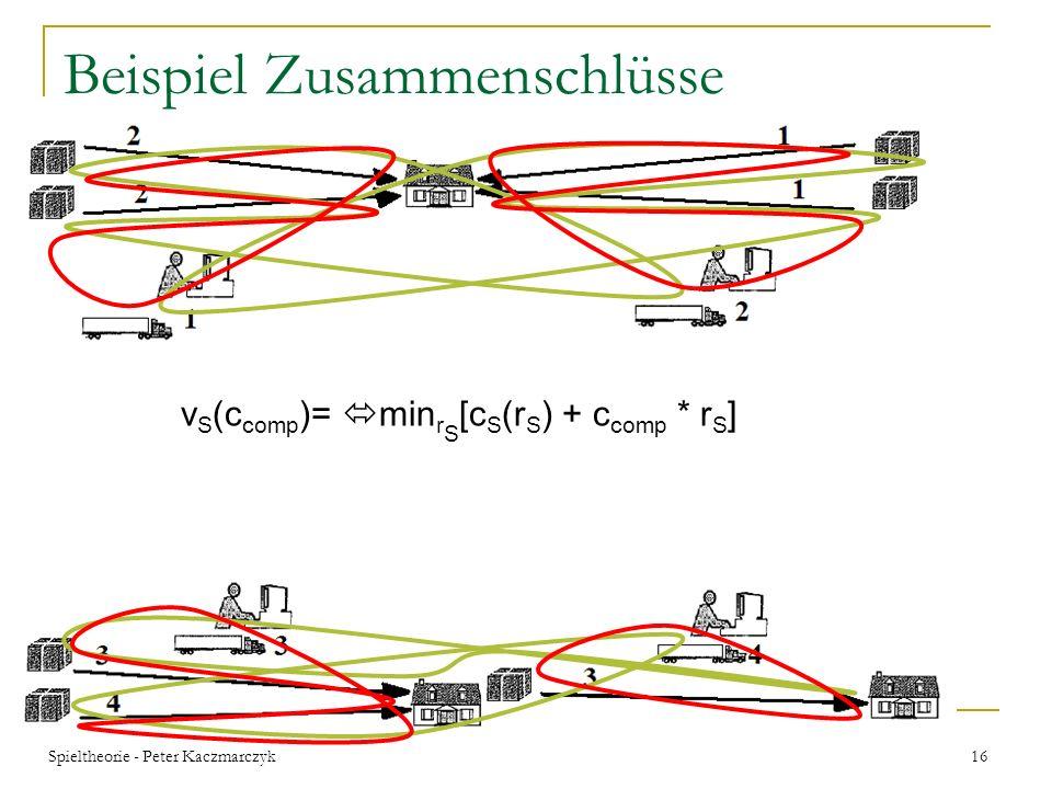 Spieltheorie - Peter Kaczmarczyk 15 Garantie für Zusammenschlüsse Theorem 3.3 BRSUP (notwendige und hinreichende Bedingung): Ist c U (r) fallend und c