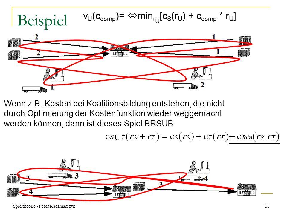 Spieltheorie - Peter Kaczmarczyk 17 Garantie für Aufteilungen Theorem 3.4 BRSUB (hinreichende Bedingung): Gilt: für alle disjunkten Koalitionen und al