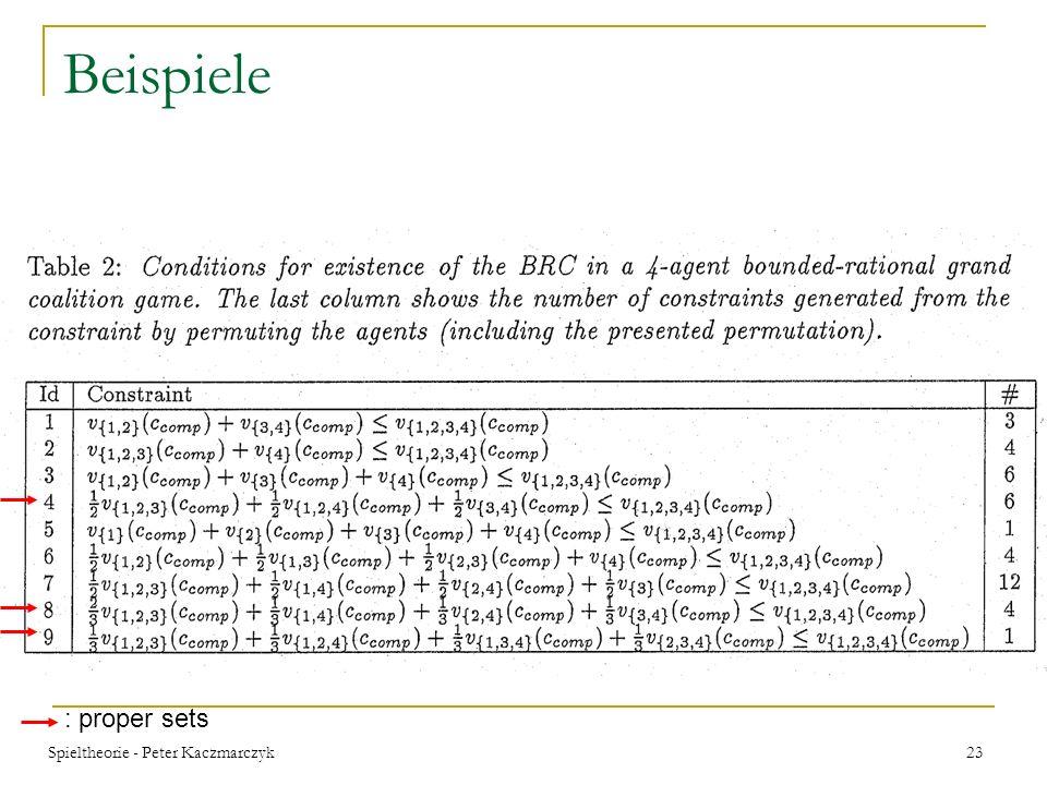 Spieltheorie - Peter Kaczmarczyk 22 Definitionen Seien B 1,…,B p verschiedene, nicht leere Teilmengen von A. Das Set B = {B 1,…,B p } nennt man balanc