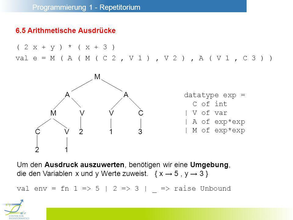 Programmierung 1 - Repetitorium 6.5 Arithmetische Ausdrücke ( 2 x + y ) * ( x + 3 ) val e = M ( A ( M ( C 2, V 1 ), V 2 ), A ( V 1, C 3 ) ) M A MVMV V