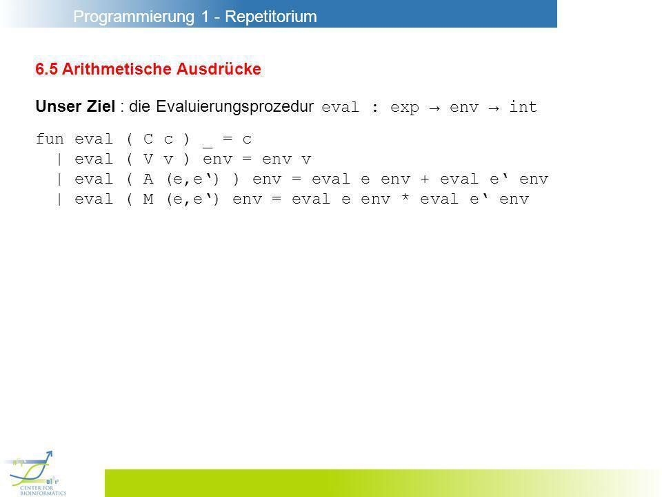 Programmierung 1 - Repetitorium 6.5 Arithmetische Ausdrücke Unser Ziel : die Evaluierungsprozedur eval : exp env int fun eval ( C c ) _ = c | eval ( V v ) env = env v | eval ( A (e,e) ) env = eval e env + eval e env | eval ( M (e,e) env = eval e env * eval e env