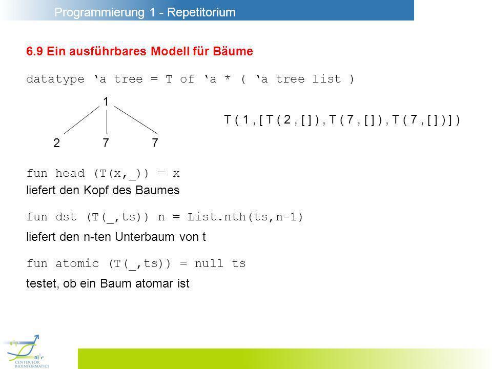 Programmierung 1 - Repetitorium 6.9 Ein ausführbares Modell für Bäume datatype a tree = T of a * ( a tree list ) 1 277277 T ( 1, [ T ( 2, [ ] ), T ( 7, [ ] ), T ( 7, [ ] ) ] ) fun head (T(x,_)) = x fun dst (T(_,ts)) n = List.nth(ts,n-1) liefert den Kopf des Baumes liefert den n-ten Unterbaum von t fun atomic (T(_,ts)) = null ts testet, ob ein Baum atomar ist